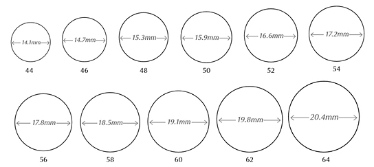 Ring size guide jewelry